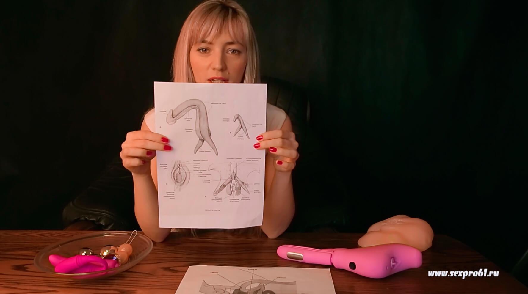 Видео урок мужского оргазма